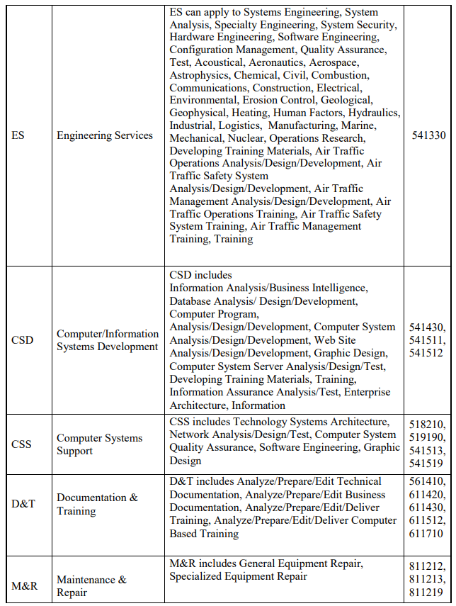 eFast chart